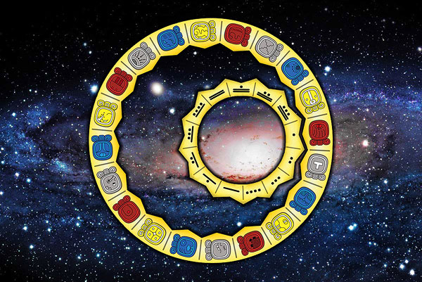 Mayan Astrology Reports