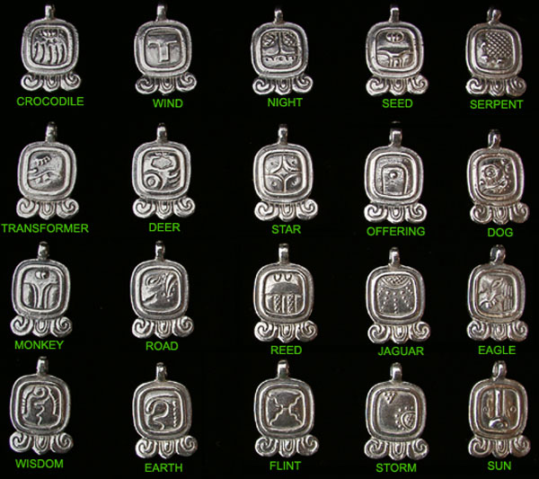 Mayan Sun Sign Pendants in Sterling Silver